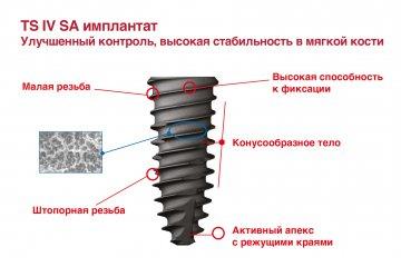 Имплантаты TS IV SA