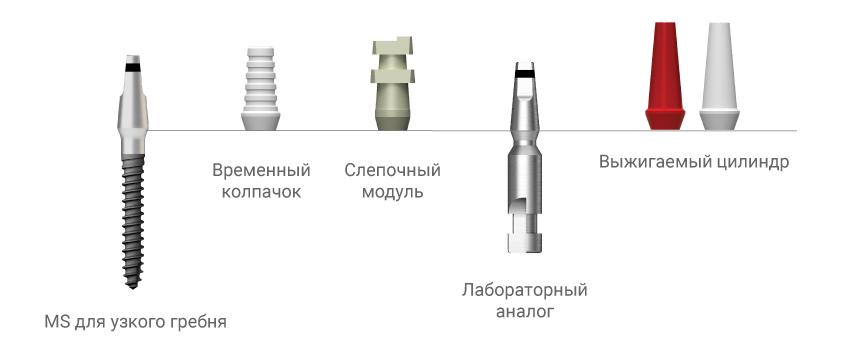 Компоненты MS для узкого гребня